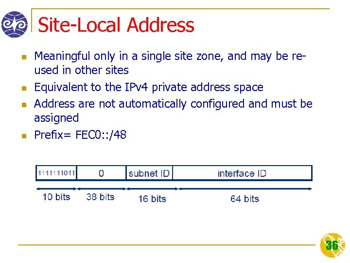 Site-Local Address n n Meaningful only in a single site zone, and may be