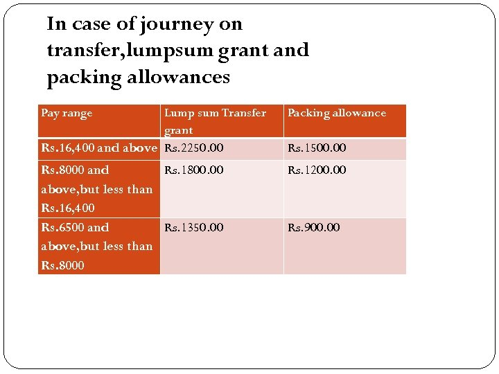 In case of journey on transfer, lumpsum grant and packing allowances Pay range Lump