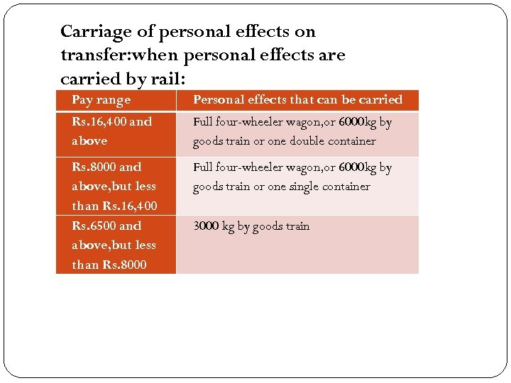 Carriage of personal effects on transfer: when personal effects are carried by rail: Pay