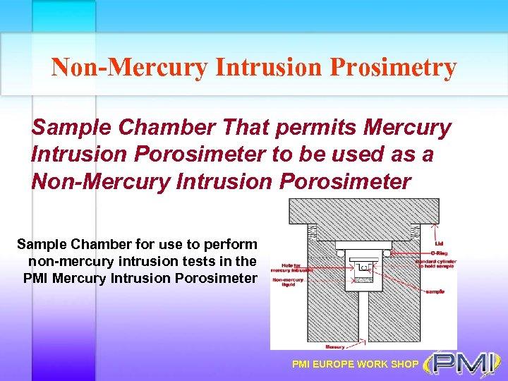 Non-Mercury Intrusion Prosimetry Sample Chamber That permits Mercury Intrusion Porosimeter to be used as