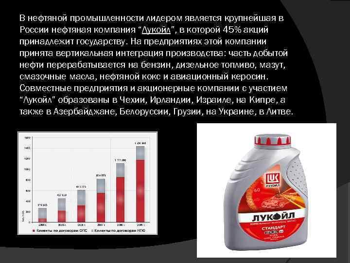 """В нефтяной промышленности лидером является крупнейшая в России нефтяная компания """"Лукойл"""", в которой 45%"""