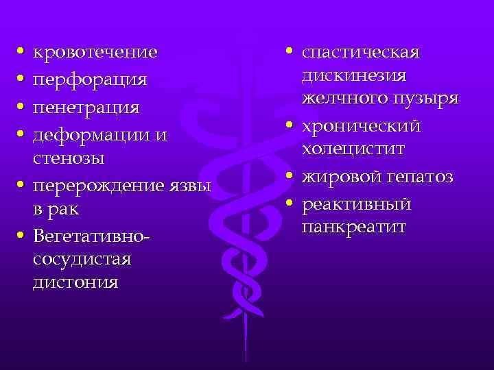 • кровотечение • перфорация • пенетрация • деформации и стенозы • перерождение язвы