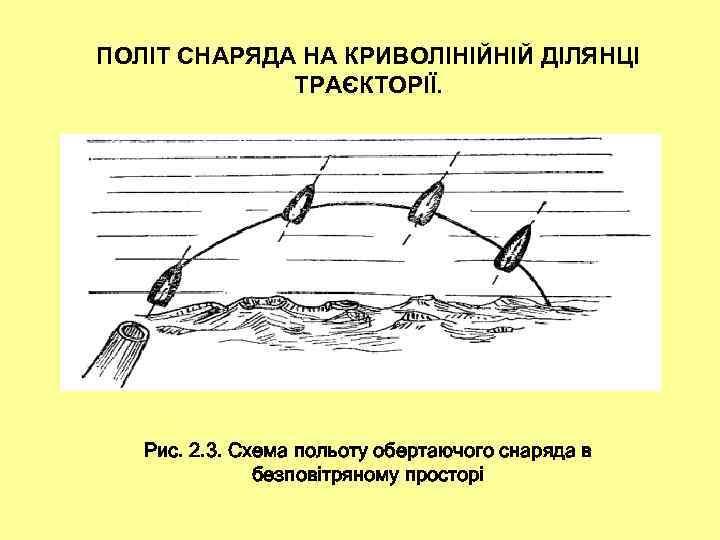 ПОЛІТ СНАРЯДА НА КРИВОЛІНІЙНІЙ ДІЛЯНЦІ ТРАЄКТОРІЇ. Рис. 2. 3. Схема польоту обертаючого снаряда в