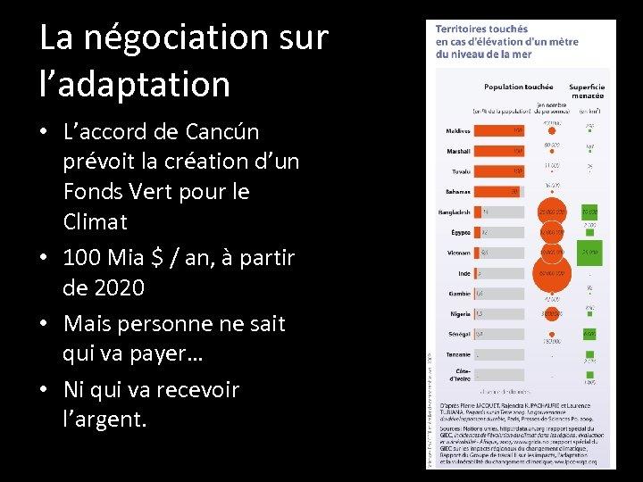 La négociation sur l'adaptation • L'accord de Cancún prévoit la création d'un Fonds Vert