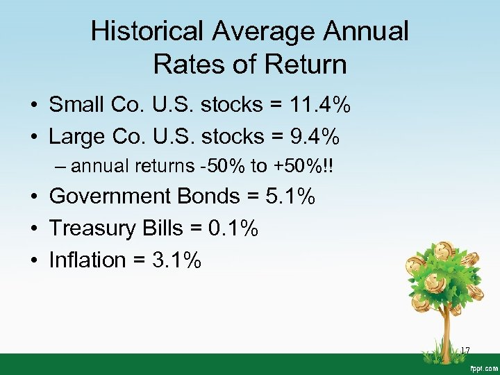 Historical Average Annual Rates of Return • Small Co. U. S. stocks = 11.