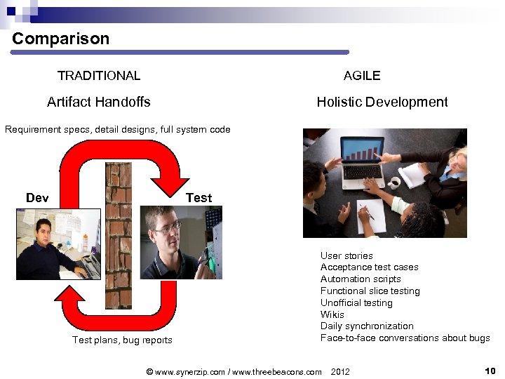 Comparison TRADITIONAL AGILE Artifact Handoffs Holistic Development Requirement specs, detail designs, full system code