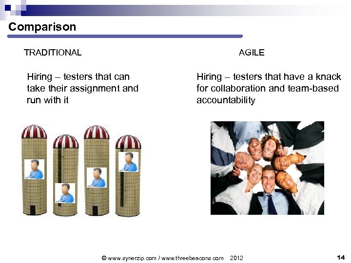 Comparison TRADITIONAL AGILE Hiring – testers that can take their assignment and run with