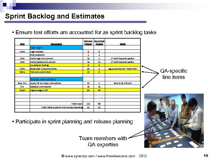 Sprint Backlog and Estimates • Ensure test efforts are accounted for as sprint backlog