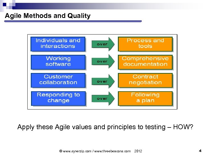 Agile Methods and Quality Apply these Agile values and principles to testing – HOW?