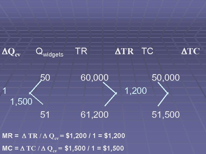 Qcv Qwidgets 50 TR TC 60, 000 1 50, 000 1, 200 1,