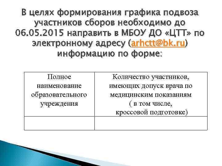 В целях формирования графика подвоза участников сборов необходимо до 06. 05. 2015 направить в