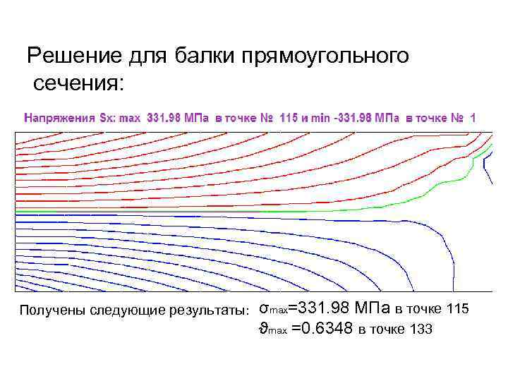 Решение для балки прямоугольного сечения: Получены следующие результаты: σmax=331. 98 МПа в точке 115