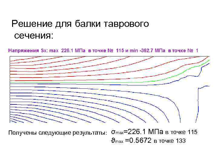 Решение для балки таврового сечения: Получены следующие результаты: σmax=226. 1 МПа в точке 115
