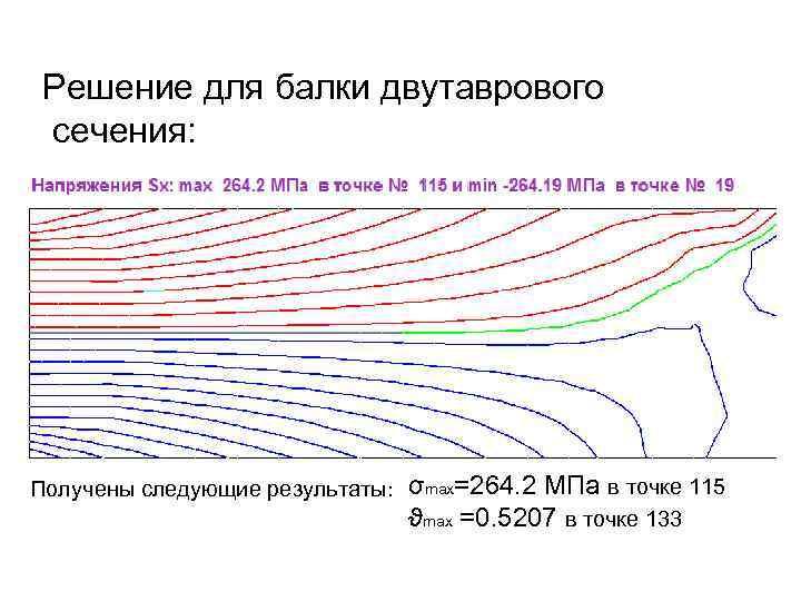 Решение для балки двутаврового сечения: Получены следующие результаты: σmax=264. 2 МПа в точке 115