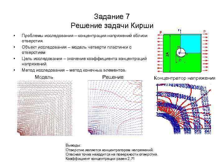 Задание 7 Решение задачи Кирши • • Проблемы исследования – концентрация напряжений вблизи отверстия.