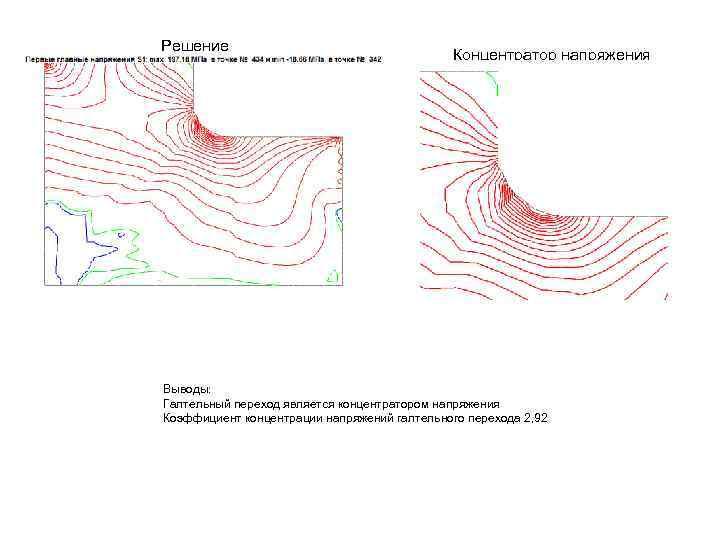 Решение Концентратор напряжения Выводы: Галтельный переход является концентратором напряжения Коэффициент концентрации напряжений галтельного перехода