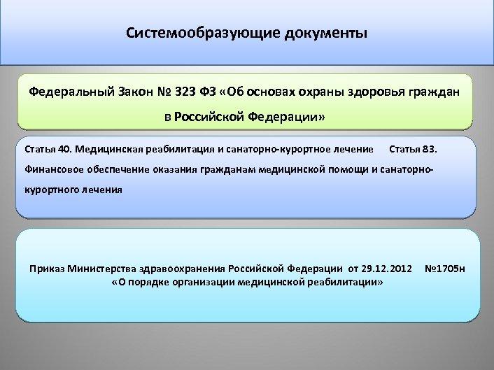 Системообразующие документы Федеральный Закон № 323 ФЗ «Об основах охраны здоровья граждан в Российской