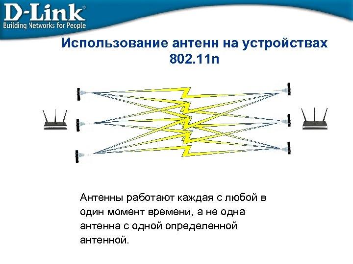 Использование антенн на устройствах 802. 11 n Антенны работают каждая с любой в один