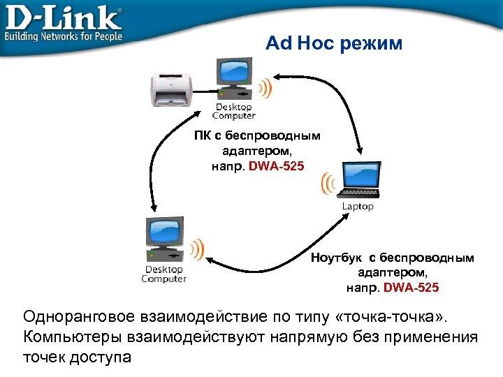 Ad Hoc режим ПК с беспроводным адаптером, напр. DWA-525 Ноутбук с беспроводным адаптером, напр.
