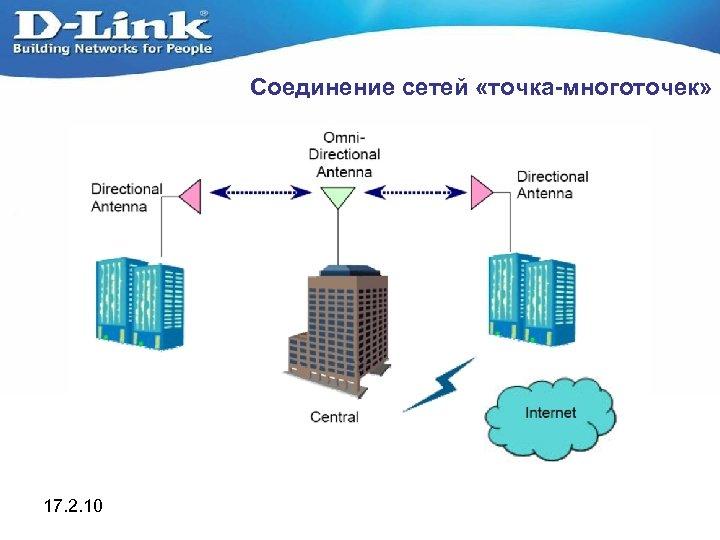 Соединение сетей «точка-многоточек» 17. 2. 10