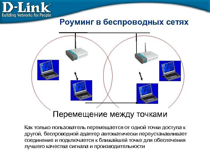 Роуминг в беспроводных сетях Перемещение между точками Как только пользователь перемещается от одной точки