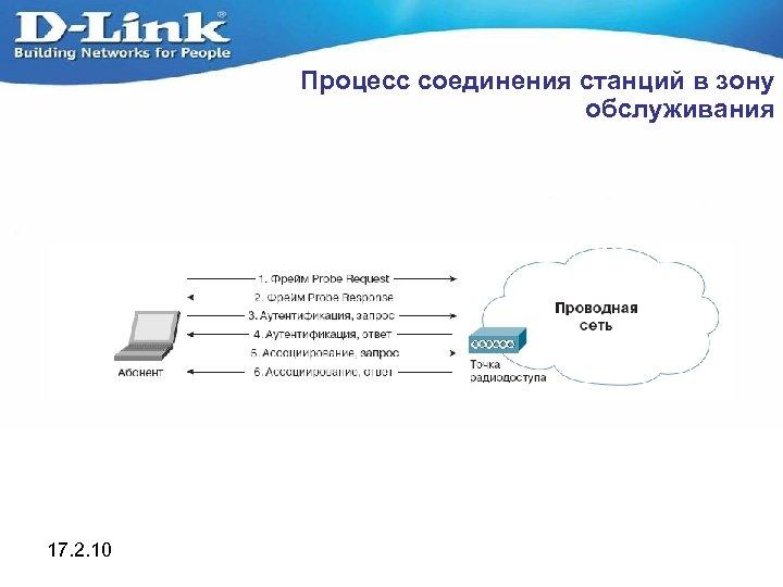 Процесс соединения станций в зону обслуживания 17. 2. 10