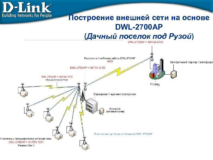 Построение внешней сети на основе DWL-2700 AP (Дачный поселок под Рузой)