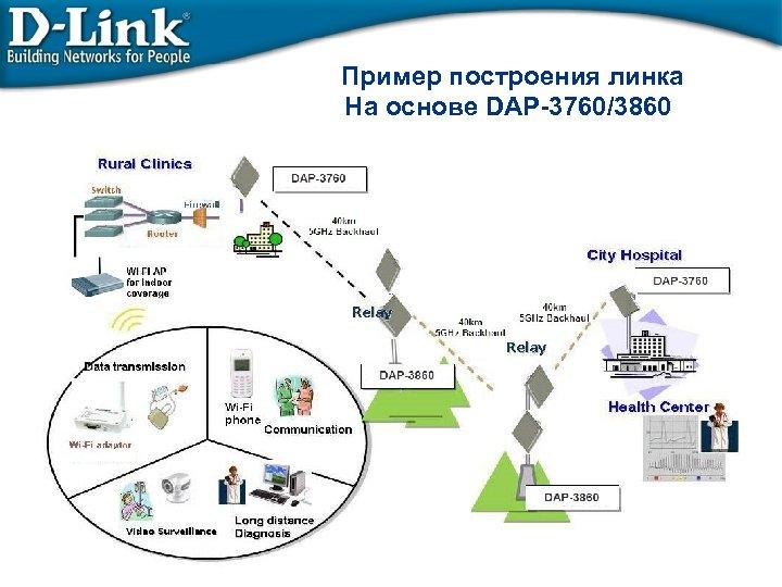 Пример построения линка На основе DAP-3760/3860