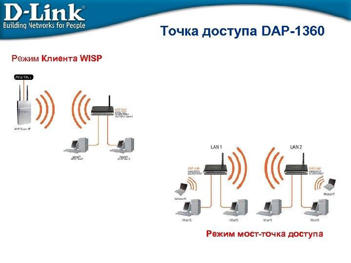 Точка доступа DAP-1360 Режим Клиента WISP Режим мост-точка доступа