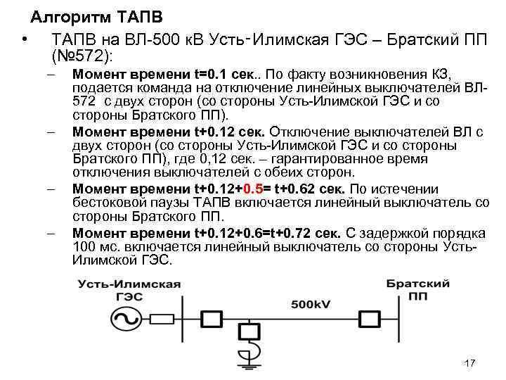Алгоритм ТАПВ • ТАПВ на ВЛ-500 к. В Усть‑Илимская ГЭС – Братский ПП (№