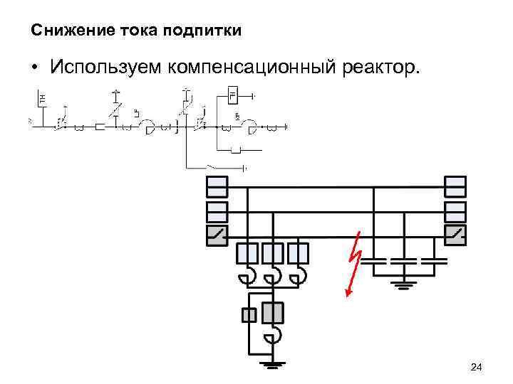 Снижение тока подпитки • Используем компенсационный реактор. 24
