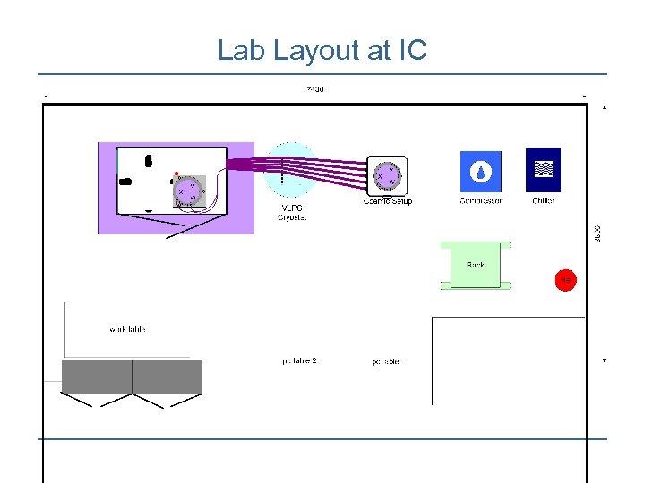 Lab Layout at IC