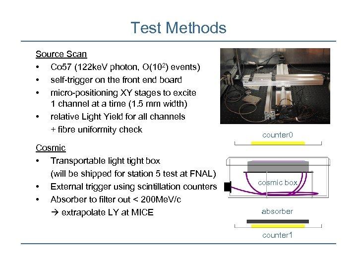 Test Methods Source Scan • Co 57 (122 ke. V photon, O(102) events) •