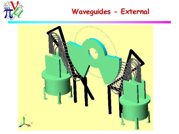 Waveguides - External