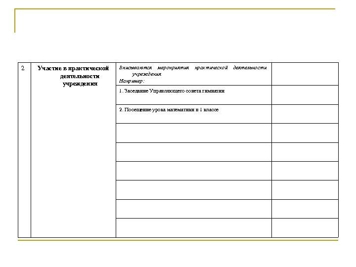 2 Участие в практической деятельности учреждения Вписываются мероприятия учреждения Например: практической 1. Заседание Управляющего