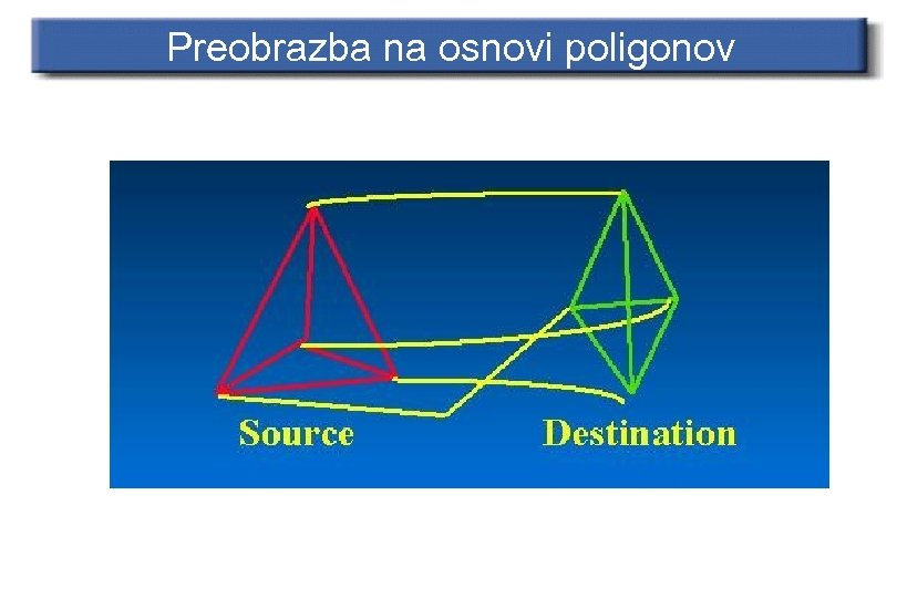 Preobrazba na osnovi poligonov