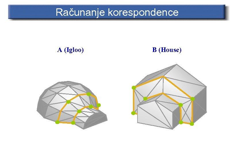 Računanje korespondence A (Igloo) B (House)