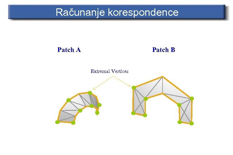Računanje korespondence Patch A Patch B Extremal Vertices