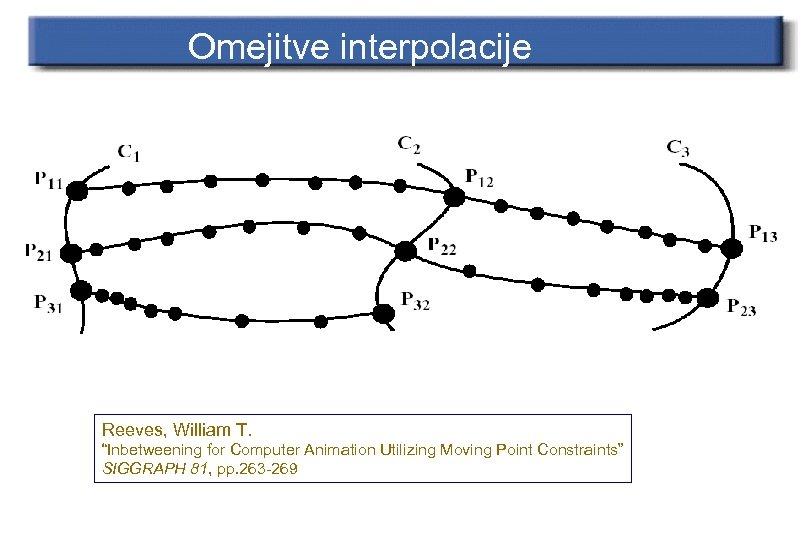 "Omejitve interpolacije Reeves, William T. ""Inbetweening for Computer Animation Utilizing Moving Point Constraints"" SIGGRAPH"