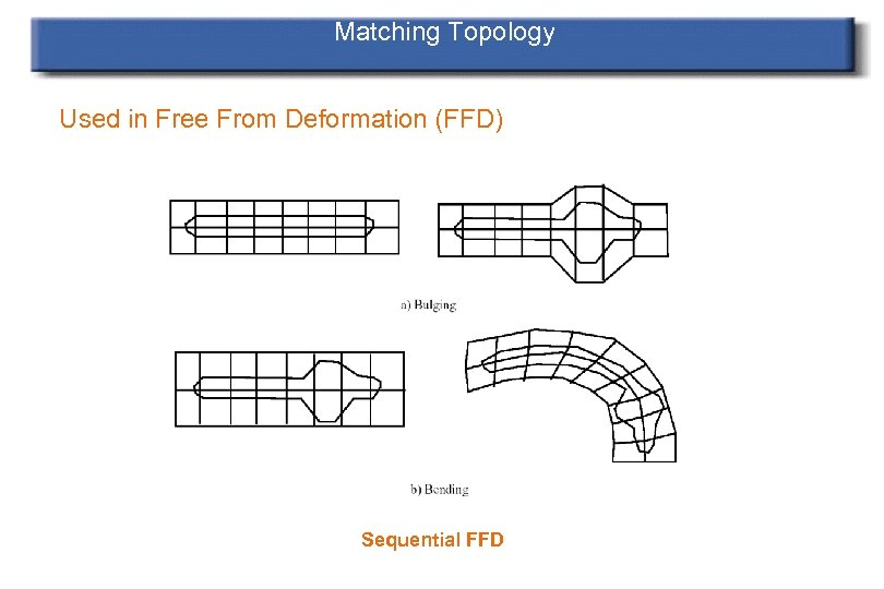 Matching Topology Used in Free From Deformation (FFD) Sequential FFD