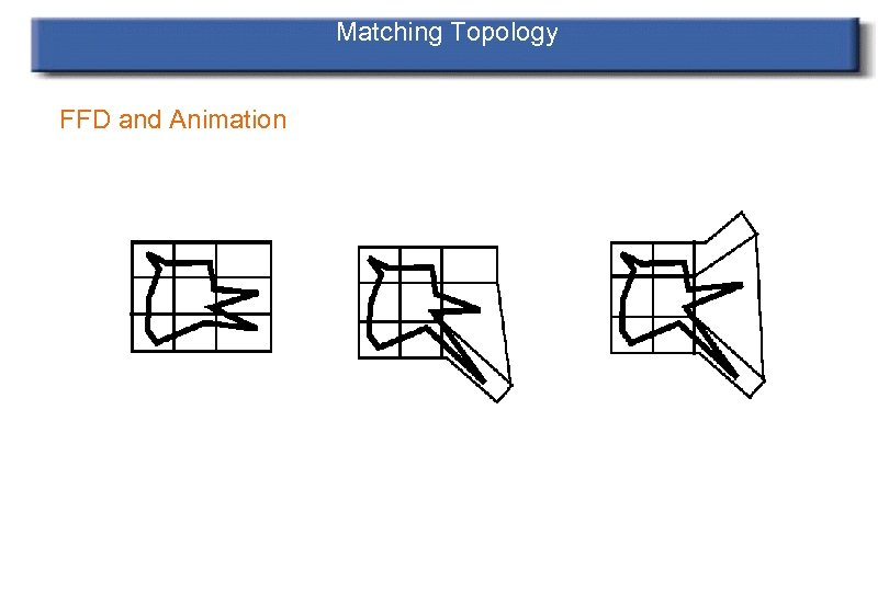 Matching Topology FFD and Animation