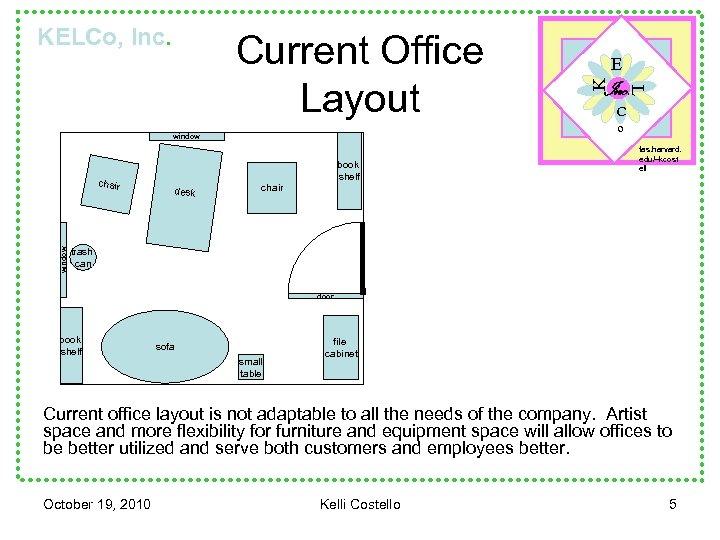 window chair desk book shelf chair E Inc. L Current Office Layout K KELCo,