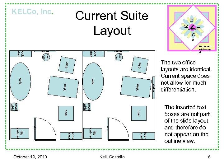 KELCo, Inc. Current Suite Layout K C o fas. harvard. edu/~kcost ell window trash