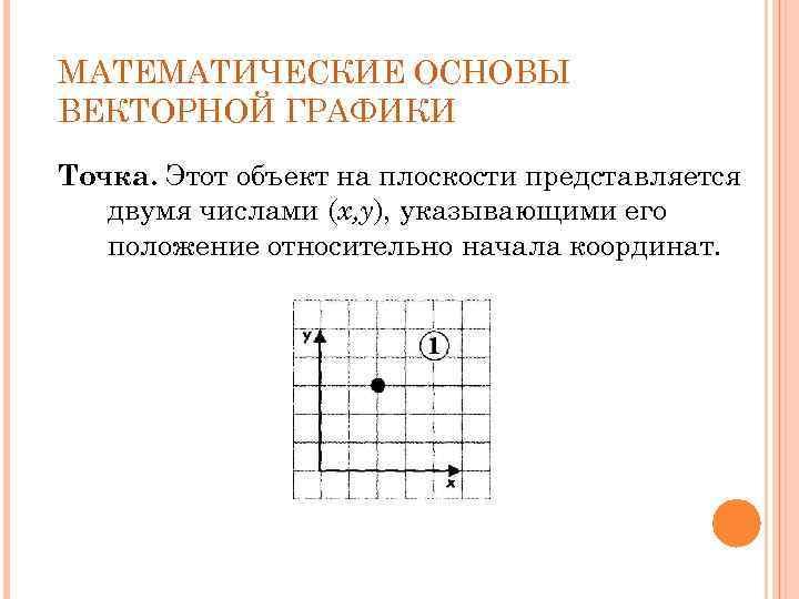 МАТЕМАТИЧЕСКИЕ ОСНОВЫ ВЕКТОРНОЙ ГРАФИКИ Точка. Этот объект на плоскости представляется двумя числами (x, y),