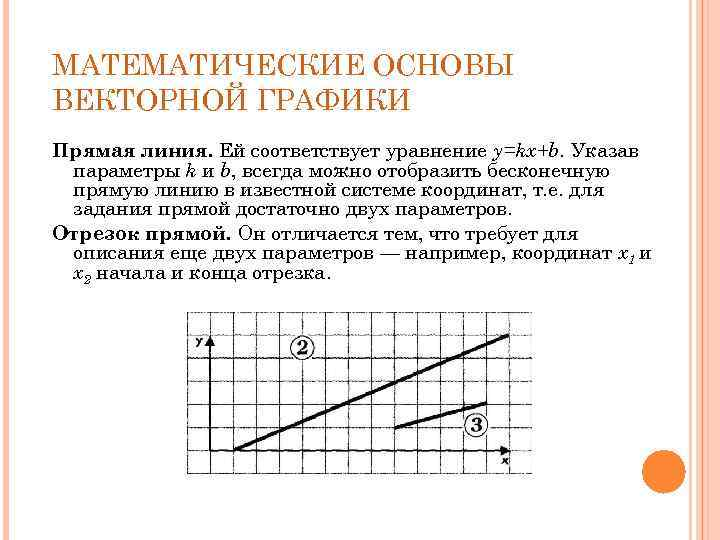 МАТЕМАТИЧЕСКИЕ ОСНОВЫ ВЕКТОРНОЙ ГРАФИКИ Прямая линия. Ей соответствует уравнение y=kx+b. Указав параметры k и
