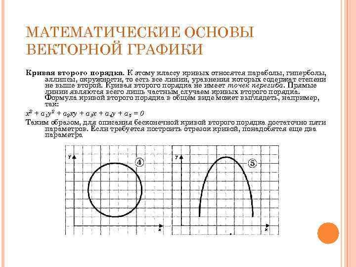 МАТЕМАТИЧЕСКИЕ ОСНОВЫ ВЕКТОРНОЙ ГРАФИКИ Кривая второго порядка. К этому классу кривых относятся параболы, гиперболы,