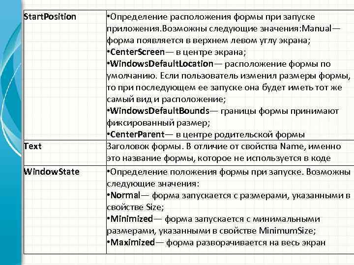 Start. Position Text Window. State • Определение расположения формы при запуске приложения. Возможны следующие
