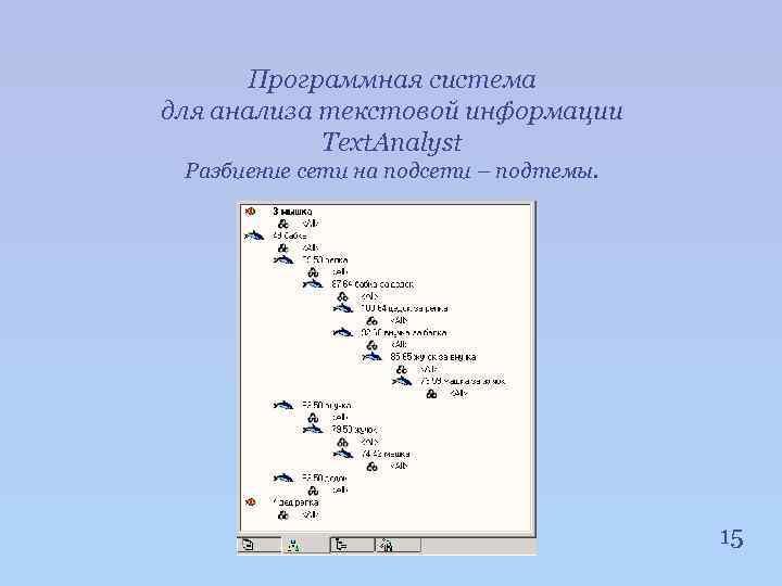Программная система для анализа текстовой информации Text. Analyst Разбиение сети на подсети – подтемы.