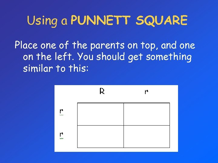 Using a PUNNETT SQUARE Place one of the parents on top, and one on
