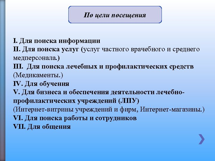 По цели посещения I. Для поиска информации II. Для поиска услуг (услуг частного врачебного